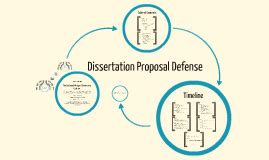 How to make a dissertation defense - Actif - Industries